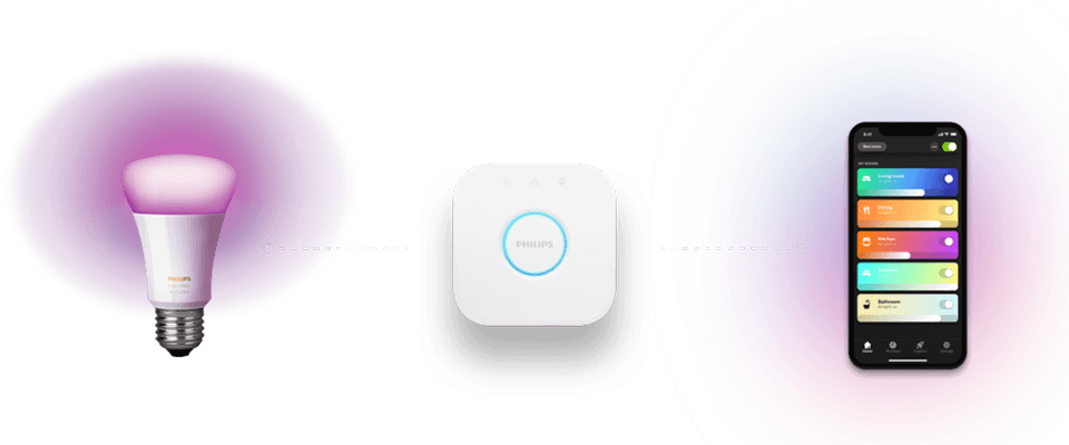 Philips Hue - lamp - bridge - Hue App